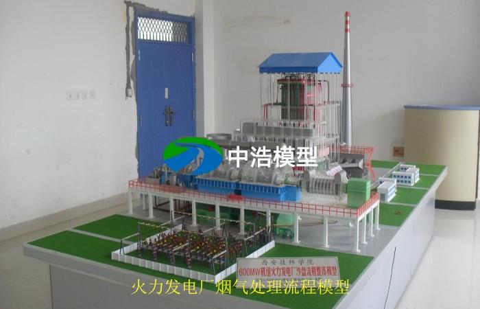 火力发电厂烟气处理流程模型